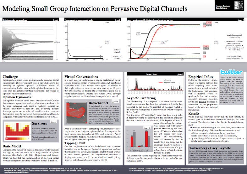 Modeling Small Group Interaction on Pervasive Digital Channels